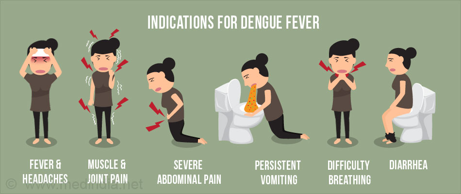 symptoms-of-dengue-fever