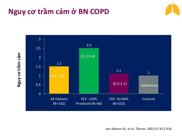 COPD tram cam