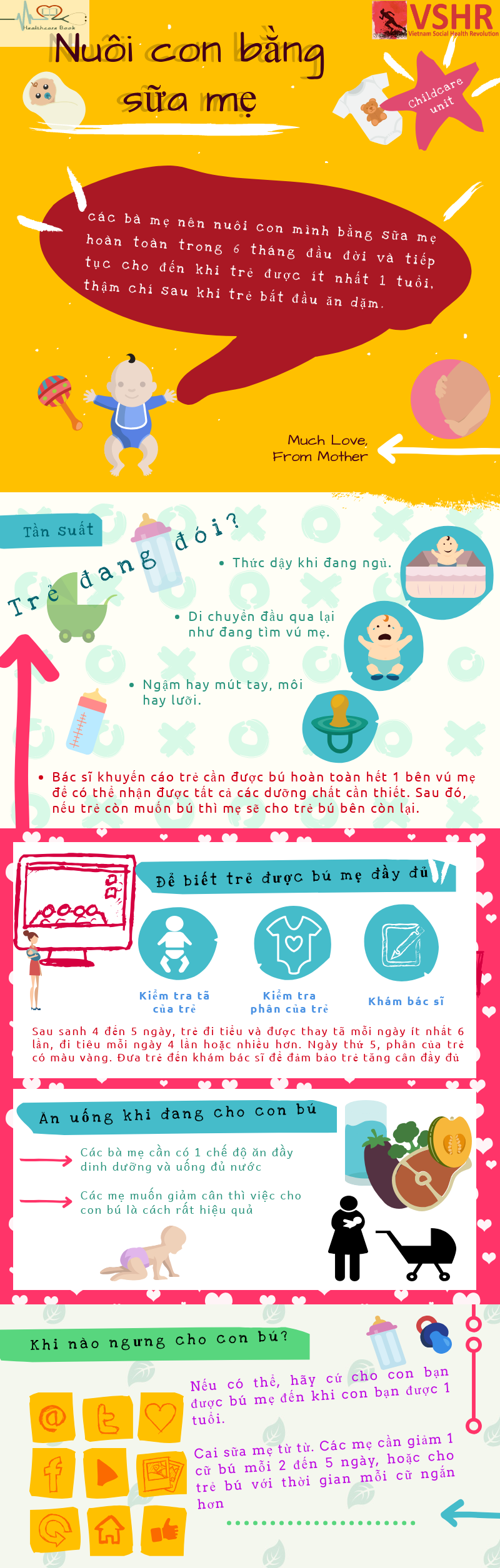 InfographicBreastfeeding(final1)